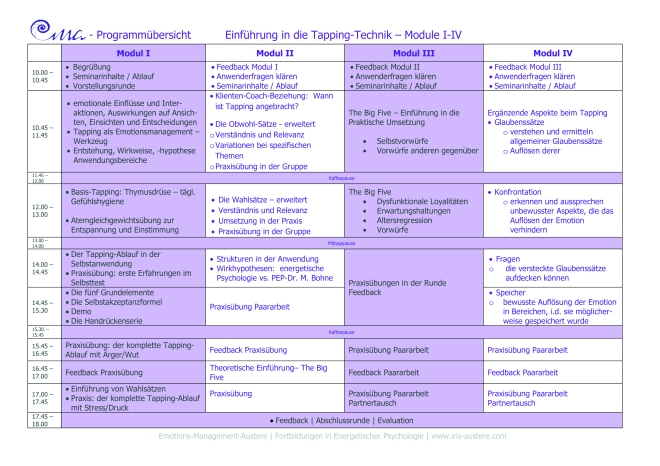 EMA Programm Website Module I-XI